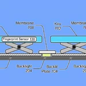 微软键盘新专利曝光:按键集成指纹识别技术