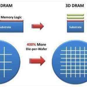 四大储存技术将改变电脑内存未来