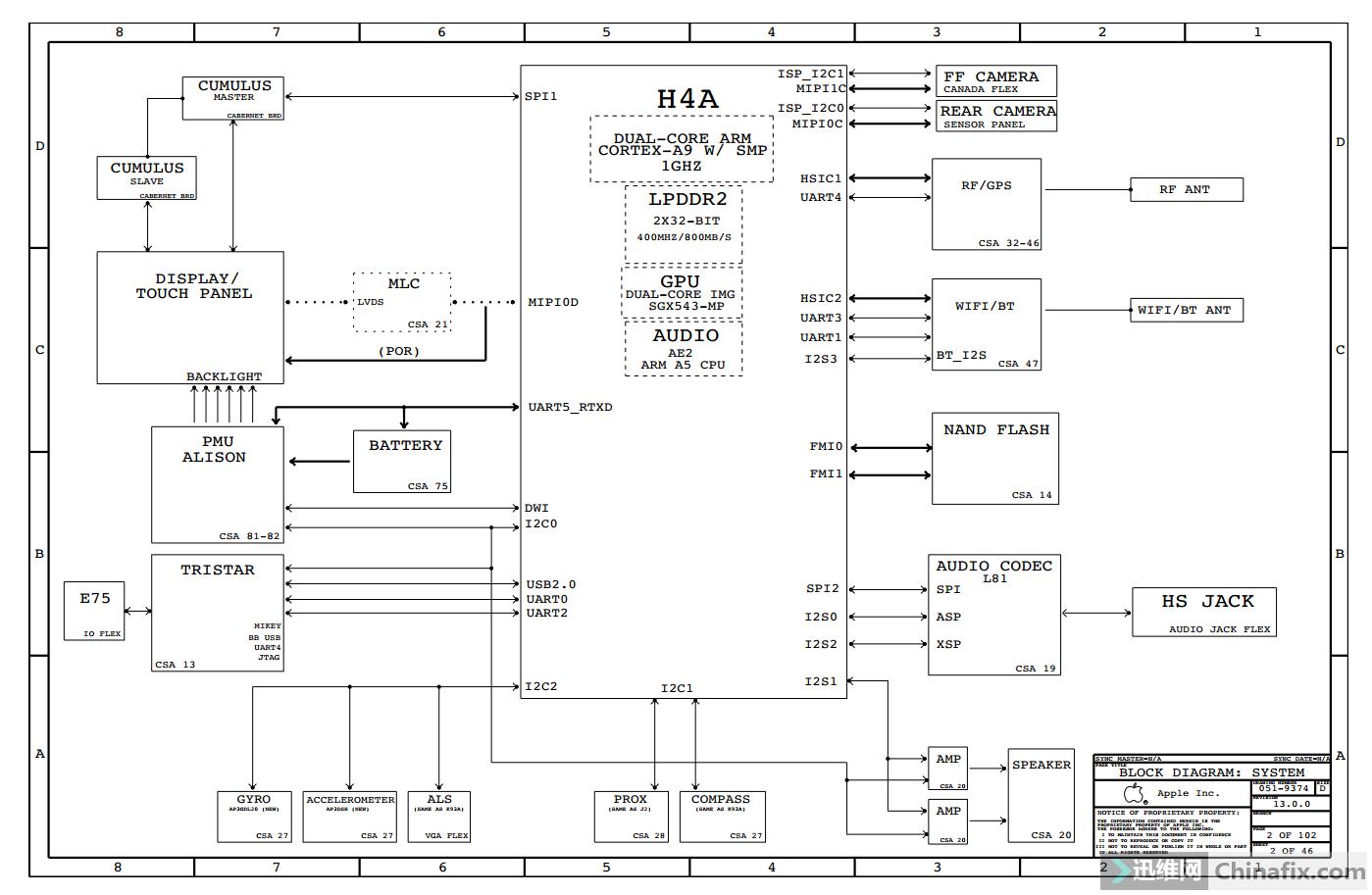 ipad mini1原厂电路图,点位图.