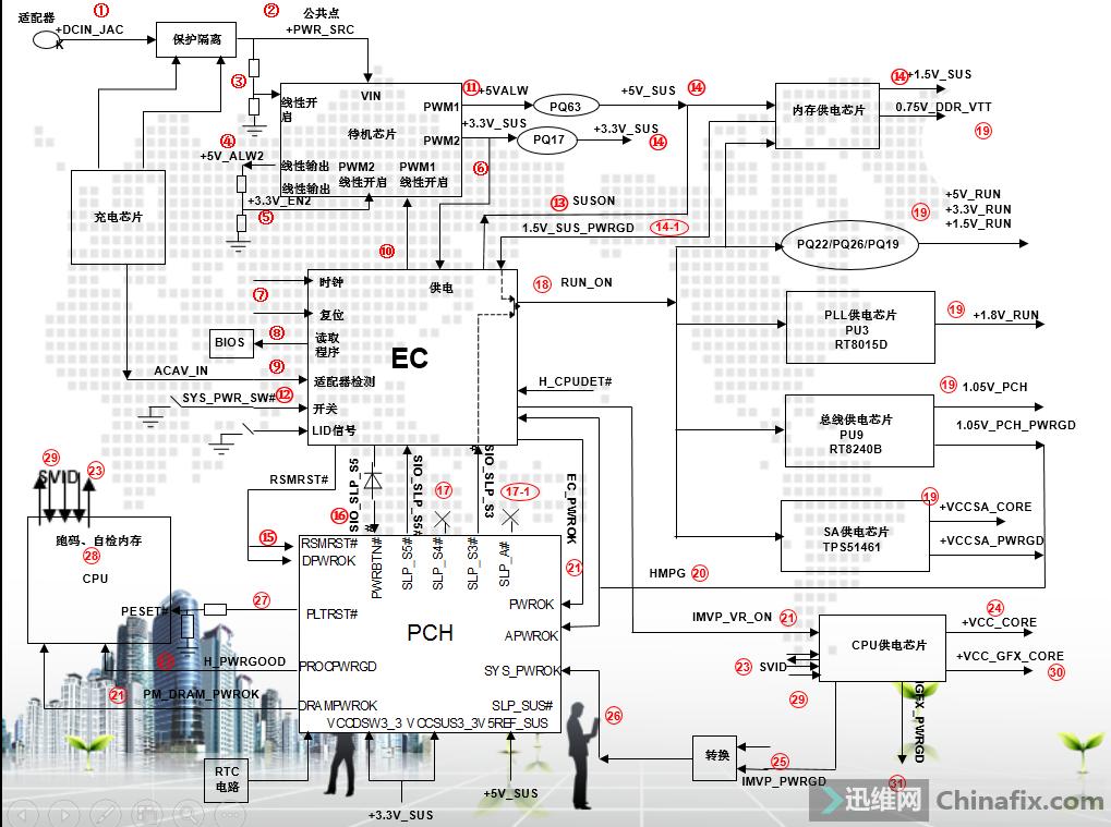 电路 电路图 电子 户型 户型图 平面图 原理图 1019_759