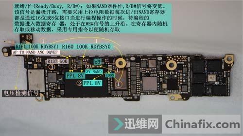 iphone 5s cpu与硬盘接口电路
