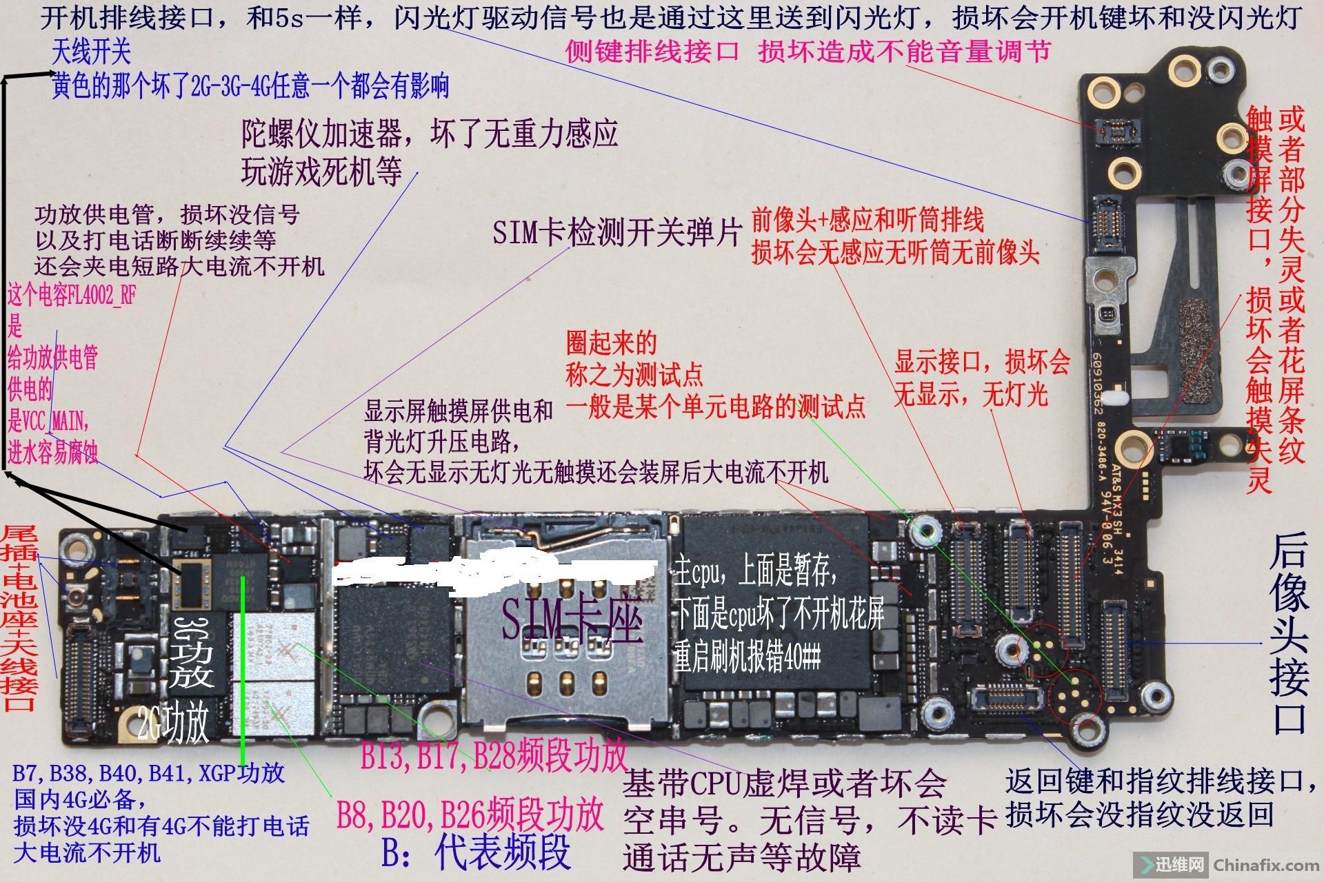 苹果6 主板高清大图介绍