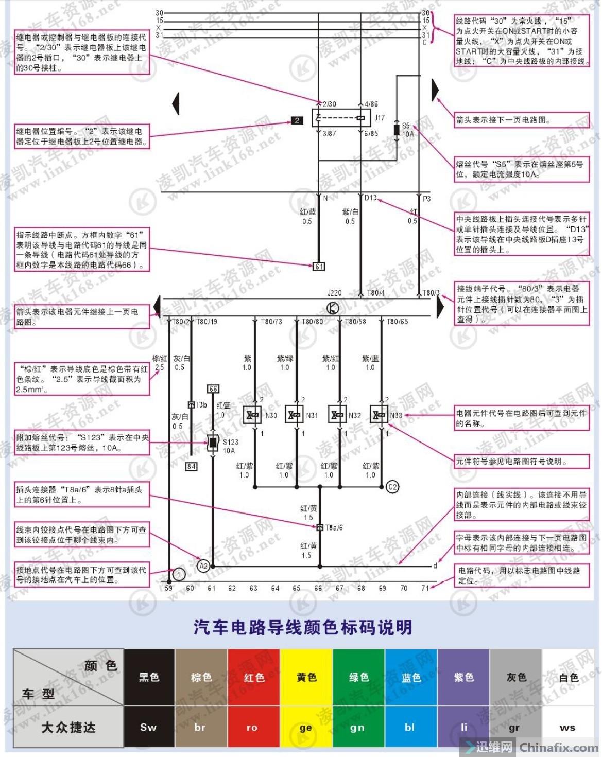 汽车电路图识别(捷达汽车为例)-2.jpg