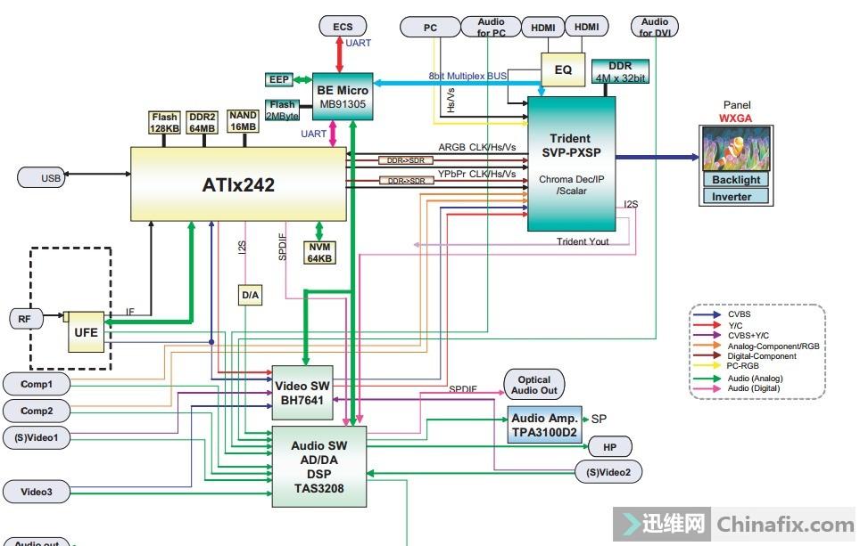 电路 电路图 电子 设计 素材 原理图 964_613