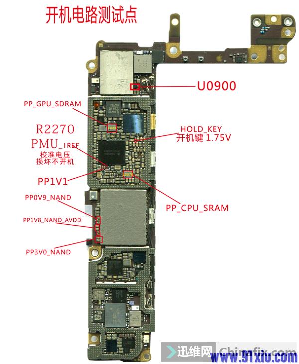 iPhone6s/6sp重要测量点
