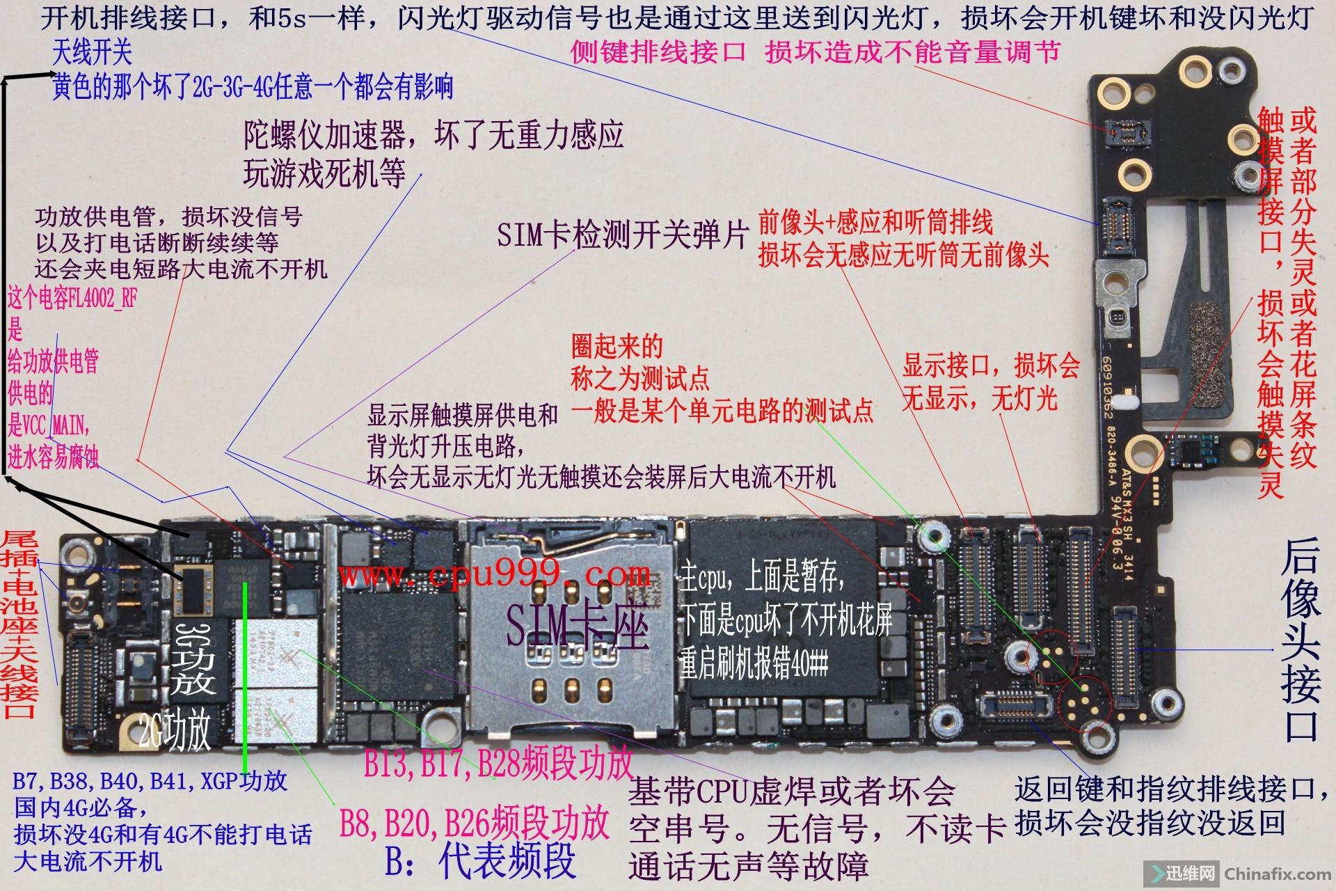 适合新手苹果6主板正反面接口ic介绍