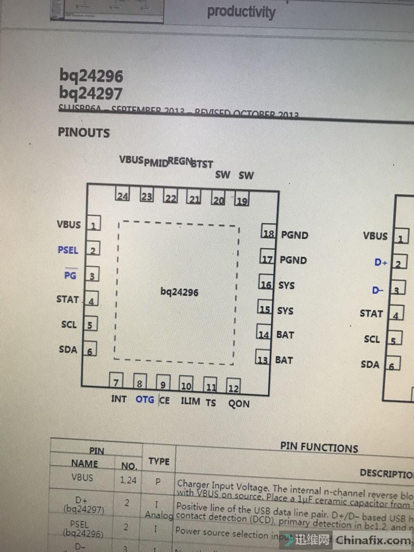 BQ24296引脚图