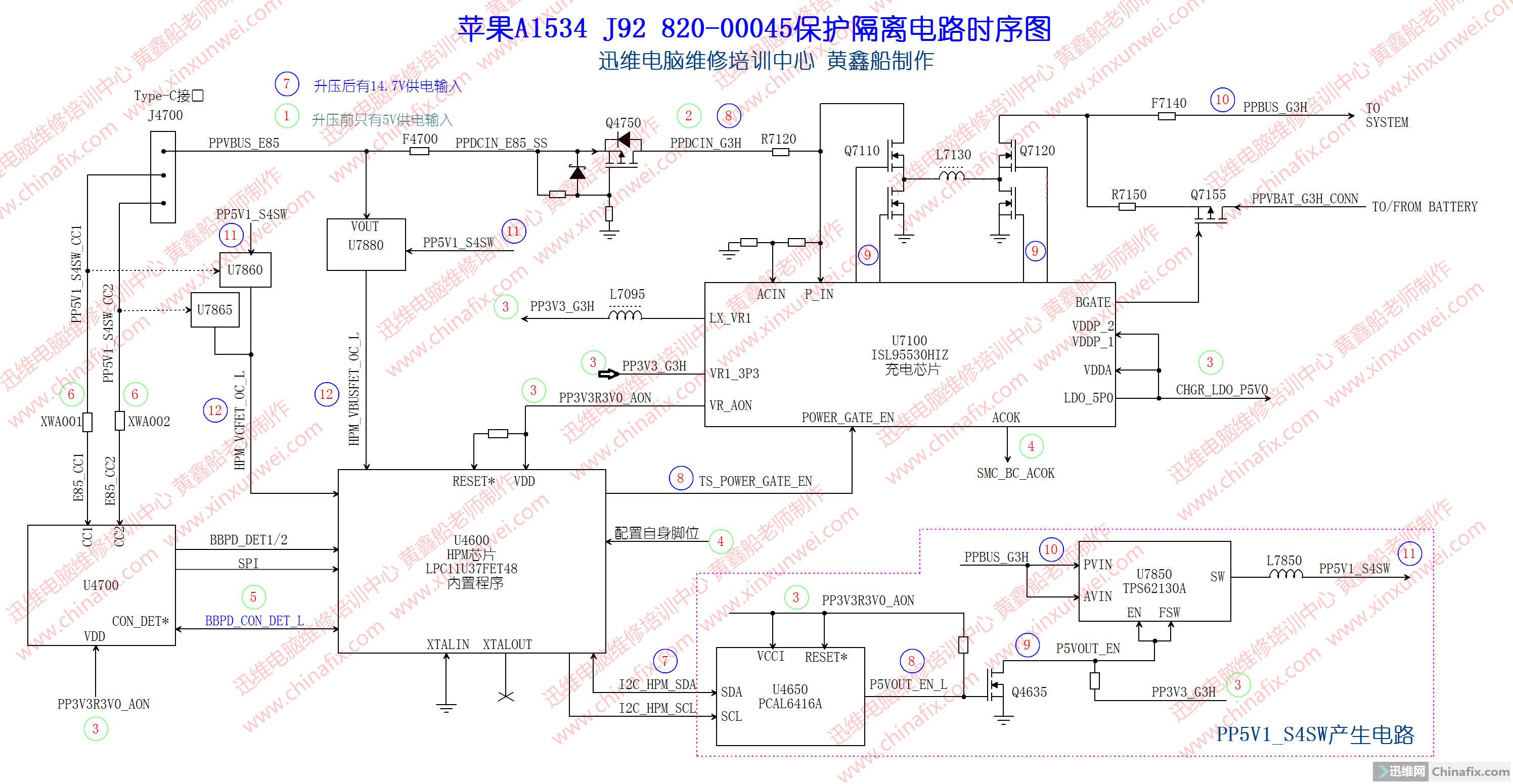 A1534保护隔离分析.png
