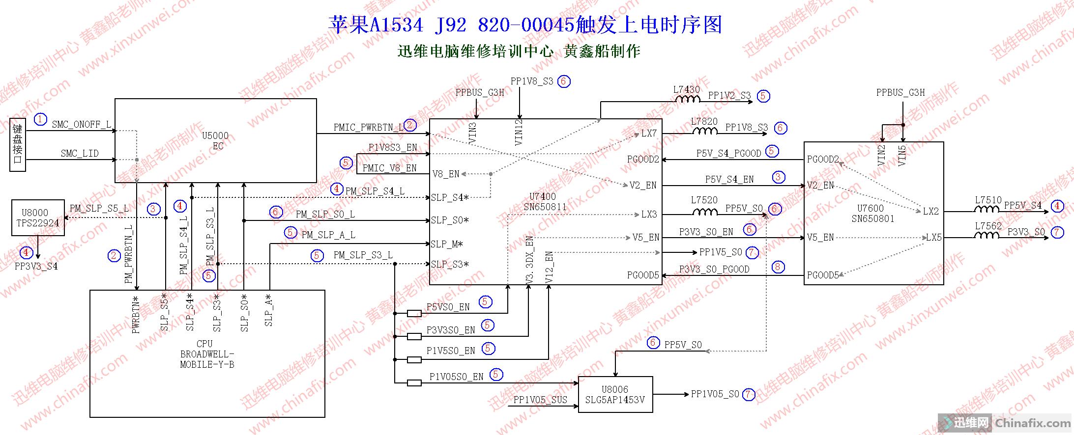 A1534触发上电时序图副本.png