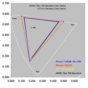 一加5被指优化仅限软件调教 硬件并无改进升级!