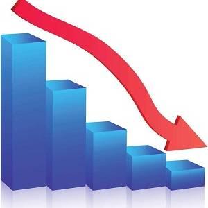 整个电脑里它最惨:电脑主板暴降33%,连跌17个月!