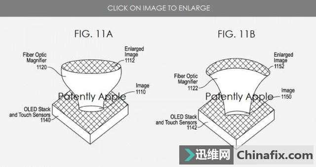 最新蘋果屏下指紋專利曝光:識別覆蓋全屏幕圖3
