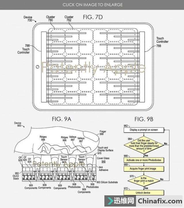 最新蘋果屏下指紋專利曝光:識別覆蓋全屏幕圖2