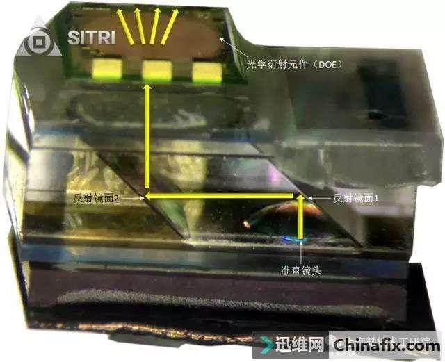 "apple 苹果 iphone x 智能手机 - ""刘海""的内部结构组装方面,良率"