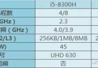 买笔记本的需请留意!Intel 8代酷睿标压处理器要来了!
