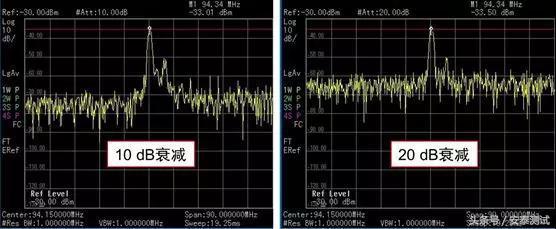 安泰维修教您怎么用频谱仪测量微弱信号?
