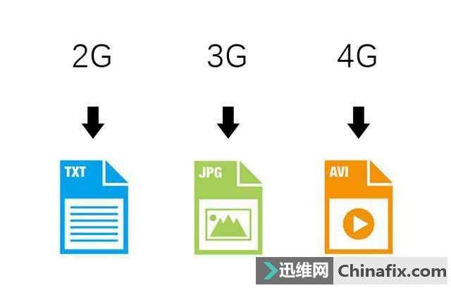 5G时代如何影响我们的生活?高效连接让生活充满无限可能!