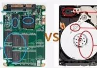 怎么看SSD还能用多久?固态硬盘寿命检测方式来了!