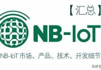 NB-IOT物联网使用和开发,头条文章汇总!燚智能物联网学院原创!