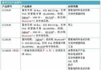 蓝牙产业链分析之:上游芯片厂商及其产品一览