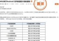 小米公布Android Q适配计划:估计2019年Q4内测