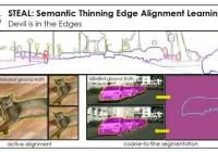 英伟达的STEAL AI让神经网络拥有更好的计算机视觉
