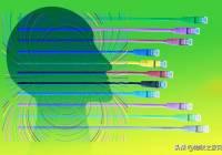 物联网是技术创新的领跑者
