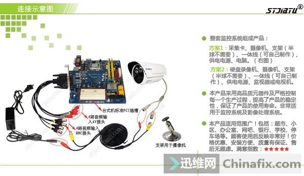 网络监控摄像机和模拟监控头的安装方法 图三.jpg