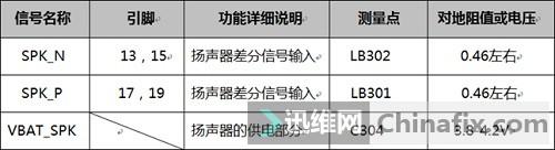 华为荣耀3X无铃声故障 图1