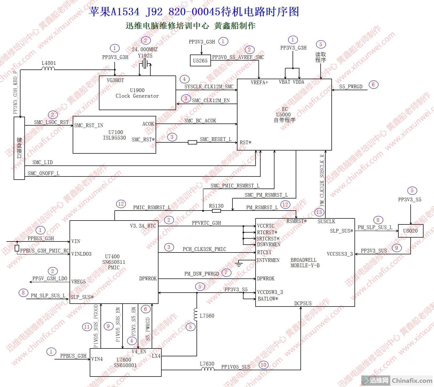 A1534待机时序图.png