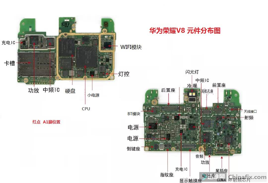 华为荣耀V8元件分布图