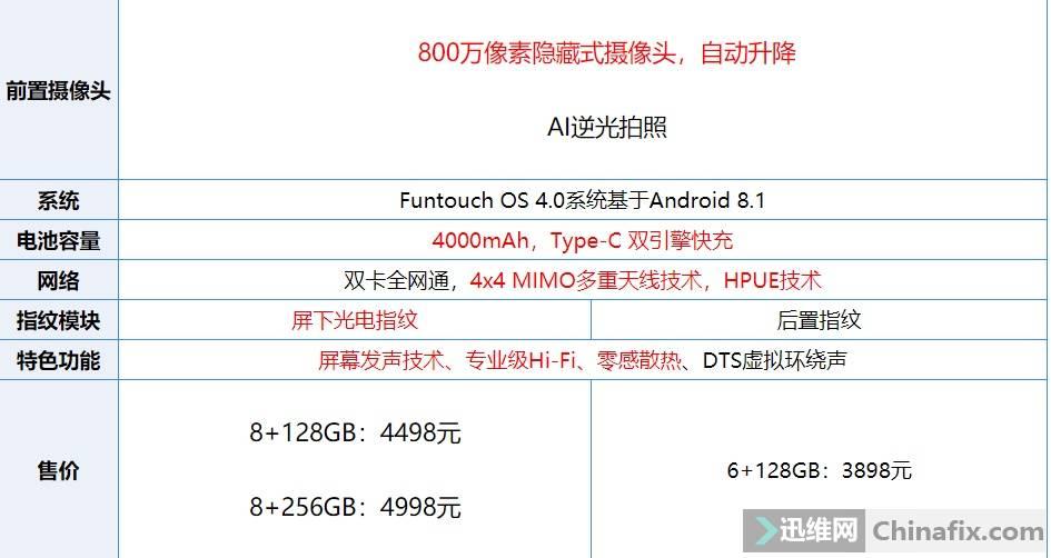 如何评价vivo最新发布的vivo NEX全面屏手机?-4.jpg