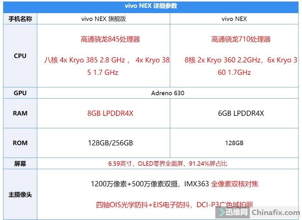如何评价vivo最新发布的vivo NEX全面屏手机?-3.jpg