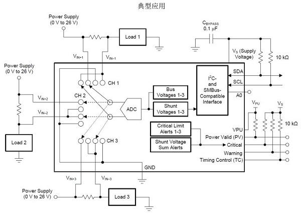 七彩虹GTX770黑屏维修兼谈N卡供电控制架构 图9