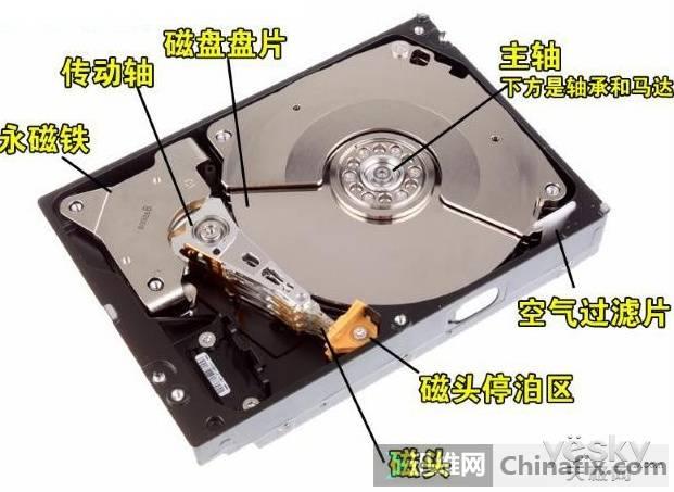机械硬盘和移动硬盘如何选择?-1.jpg