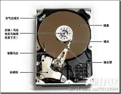 机械硬盘和移动硬盘如何选择?-2.jpg