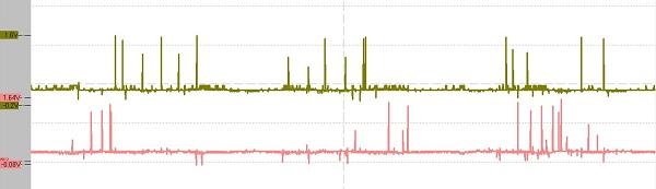 示波器使用方法之实战篇 图28