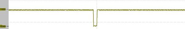 示波器使用方法之实战篇 图30