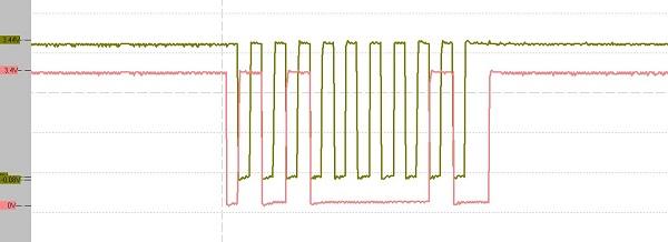 示波器使用方法之实战篇 图32