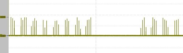 示波器使用方法之实战篇 图31