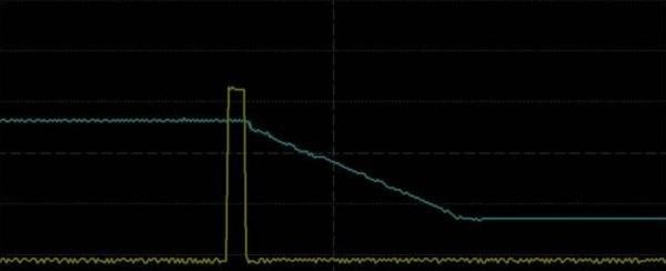 示波器使用方法之实战篇 图34