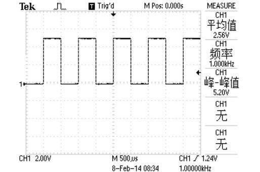 示波器控件作用与屏幕信息 图8