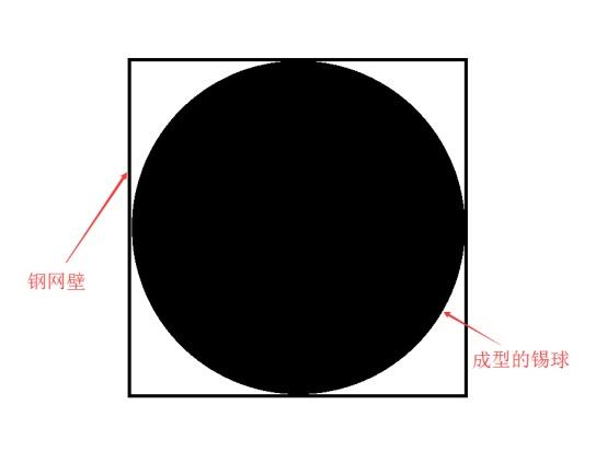 潜力创新植锡网避免植锡失败神器 图4