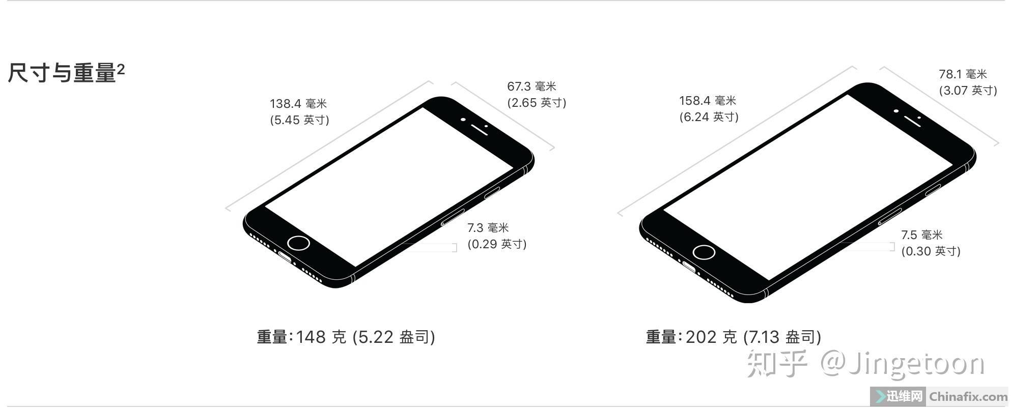 如何看待苹果 2018 年推出的 iPhone XR?配置和性能如何?-5.jpg
