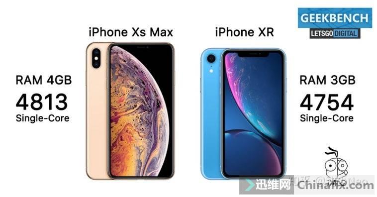 如何看待苹果 2018 年推出的 iPhone XR?配置和性能如何?-9.jpg