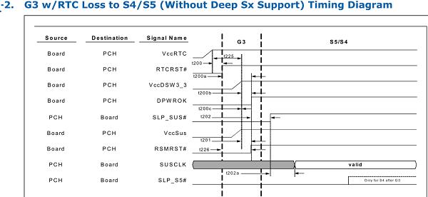 OPS电子白板工控电脑不能进系统维修 图7