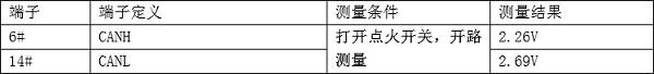 2014年产起亚K3全车不通讯 安全气囊故障指示灯常亮7