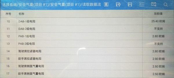 2014年产起亚K3全车不通讯 安全气囊故障指示灯常亮12