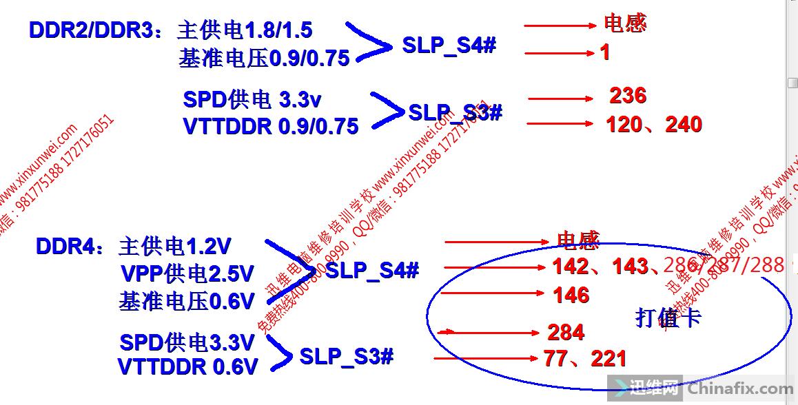 内存电压测量点.png