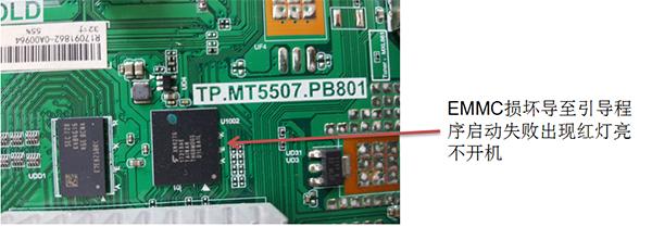 海信LED43N2600液晶电视红灯亮不开机故障维修一例